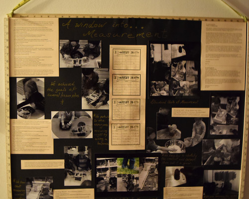 Documentation Panel on Measurement
